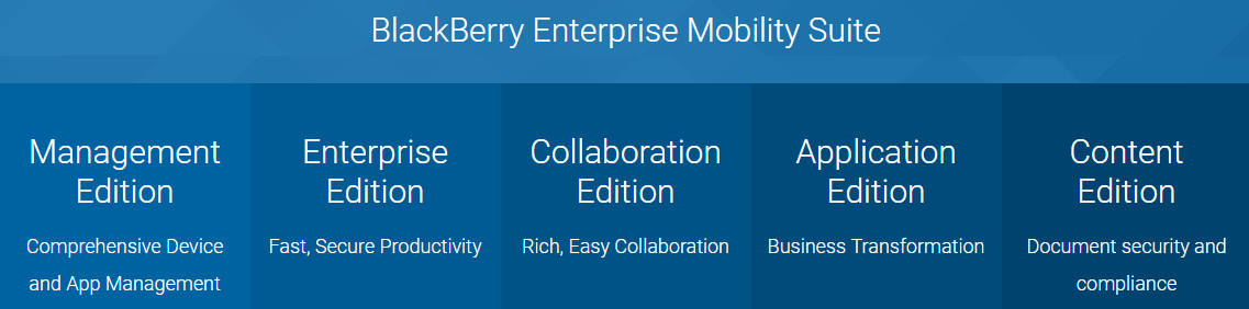 Cloud Mobility BlackBerry | Esy World